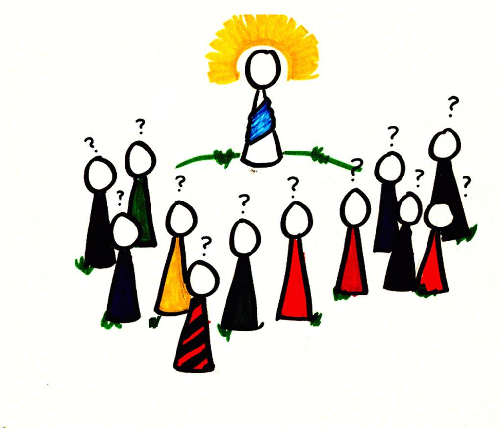 Karmaşık Kavramların Öğretimi